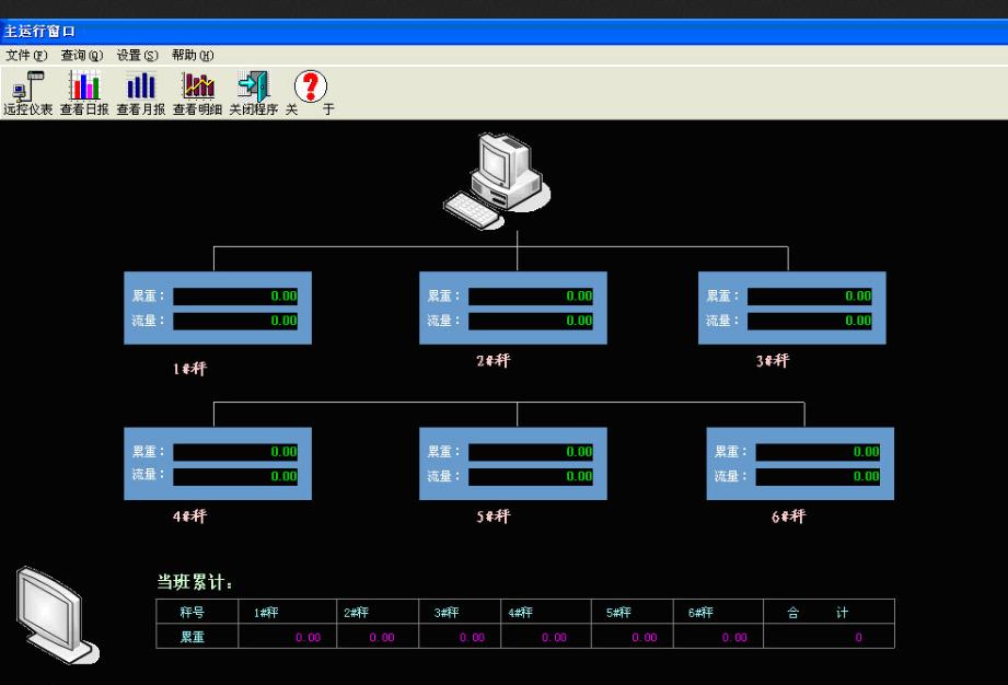 JD电子皮带秤微机控制系统